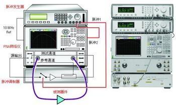 大型科研仪器设备介绍